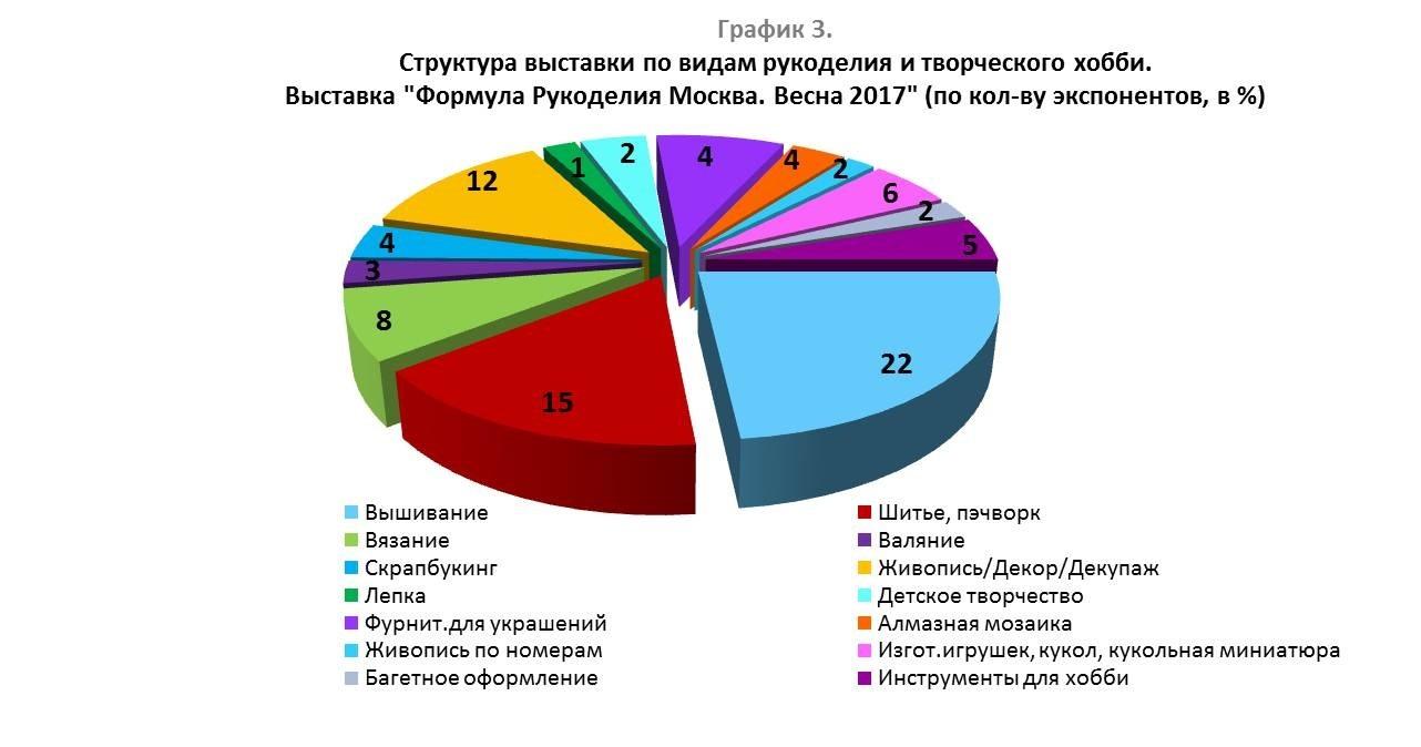 График 3_Меньше.jpg