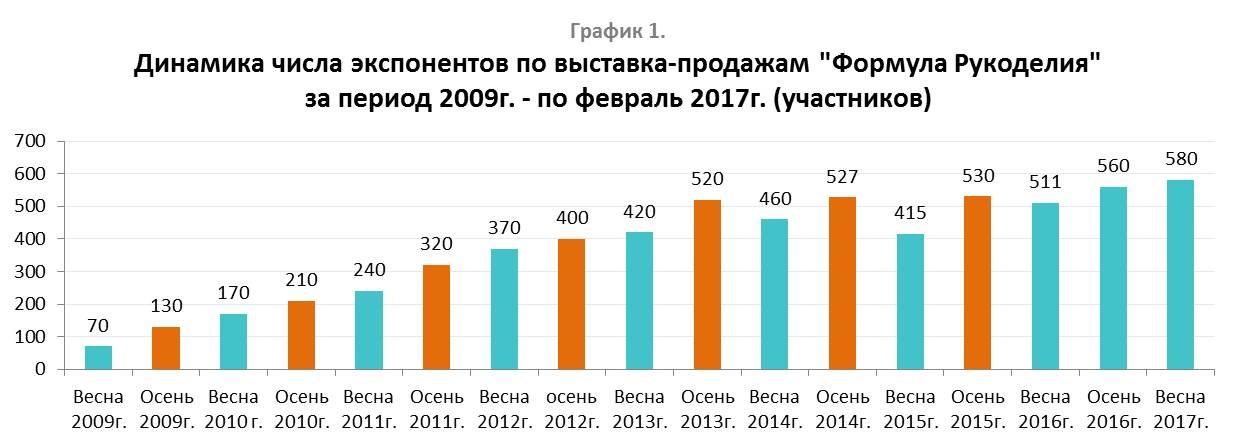 График1_Меньше.jpg
